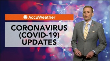 More industries affected as coronavirus continues to be a problem