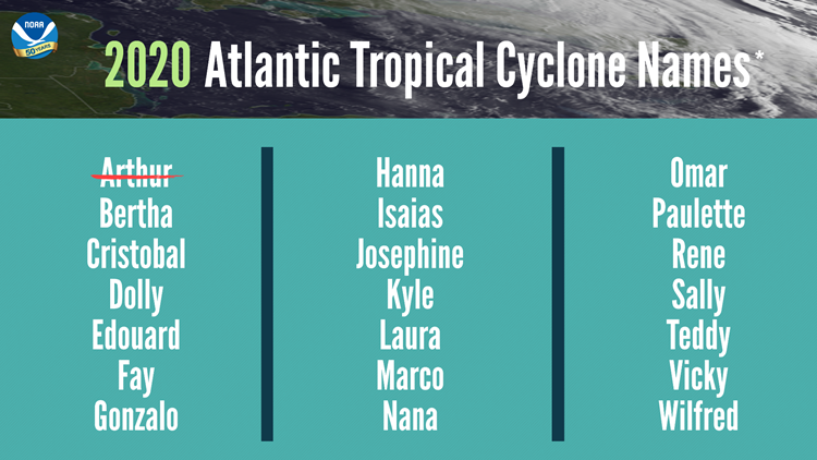 2020 Atlantic Hurricane names NOAA