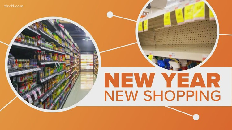 2021 shopping trends | Connect the Dots