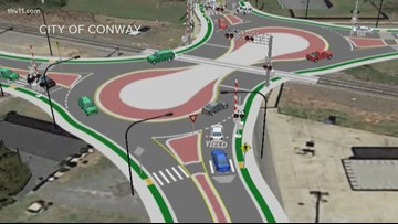 Conway looks to add six more roundabouts