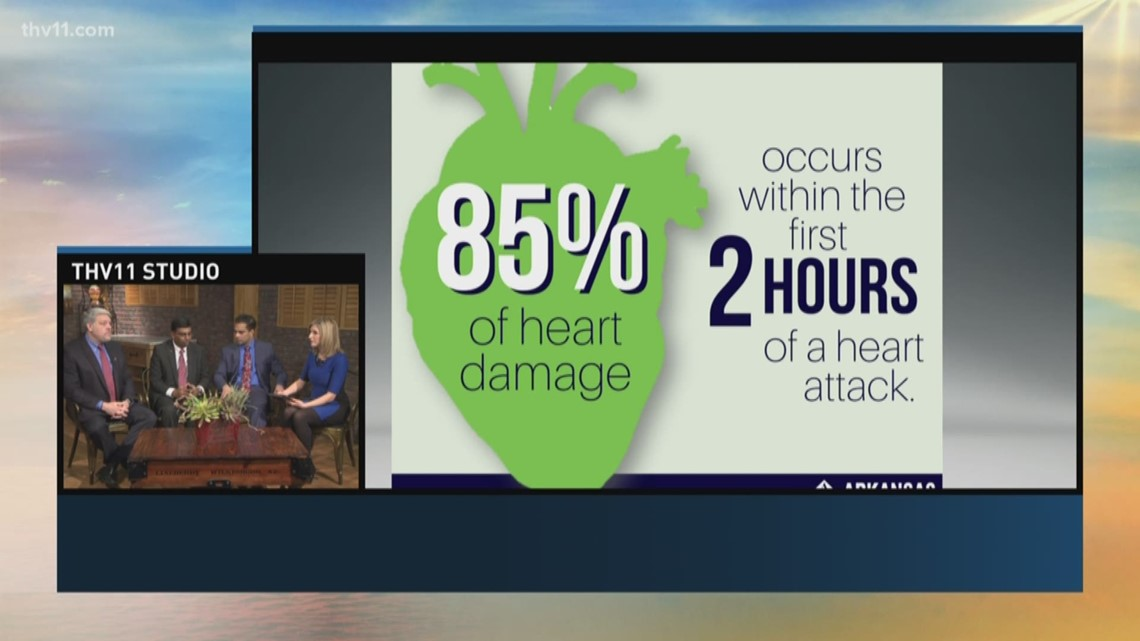American Heart Month: How to keep your heart healthy