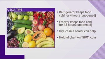 As you wait for your power come back on, here's what to do with your fridge