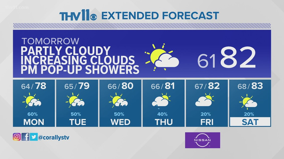 Weather forecast for May 15
