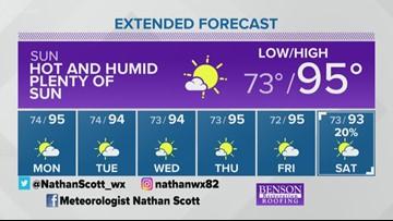 Little Rock Weather | Little Rock, Arkansas | thv11 com