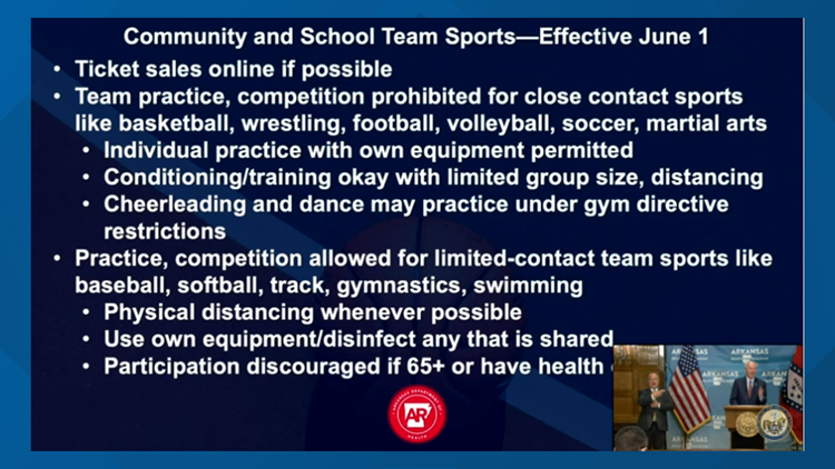 Guidelines for community, school sports