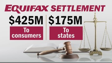 Settlement reached in Equifax breach settlement