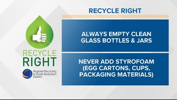 Recycle Right Tips   Week Thirty-Two