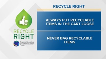 Recycle Right Tips   Week Thirty-Three