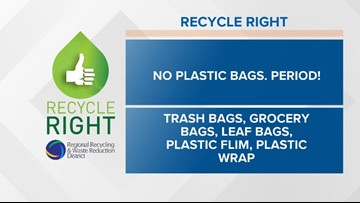 Recycle Right Tips | Week Thirty-five