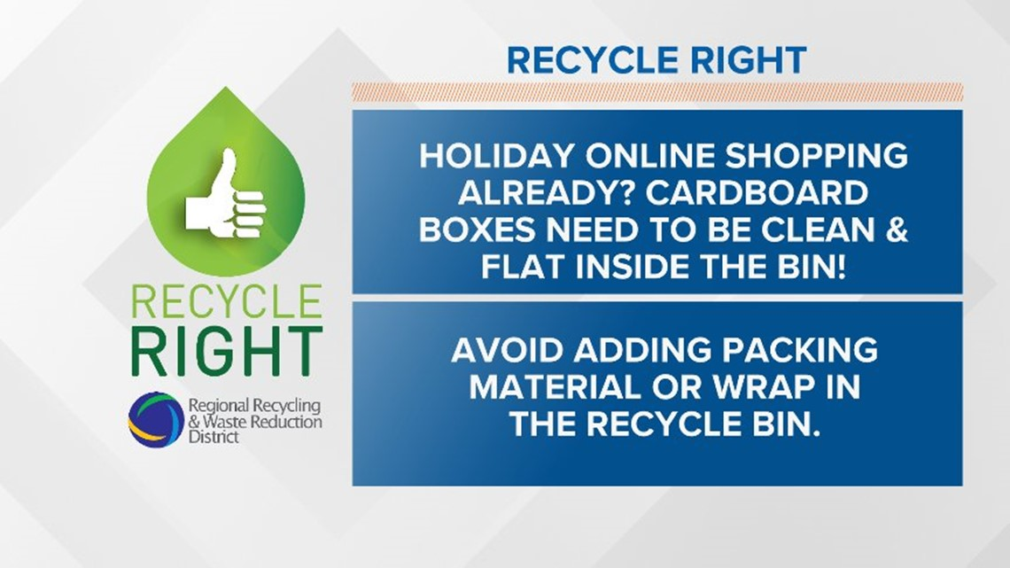 Recycle Right Tips   Week Thirty-six