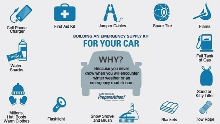 WinterCar_EmergencyKit.png