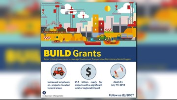 $45 million in BUILD grants given to two ArDOT projects