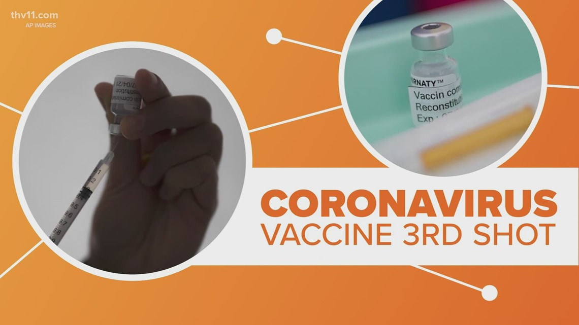 Third dose of COVID vaccine | Connect the Dots
