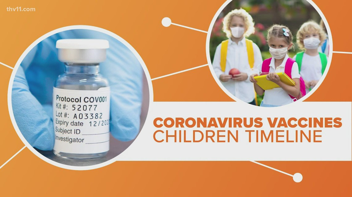 Children's COVID-19 vaccine timeline | Connect the Dots