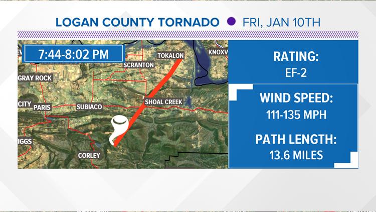 Logan County tornado 01/11