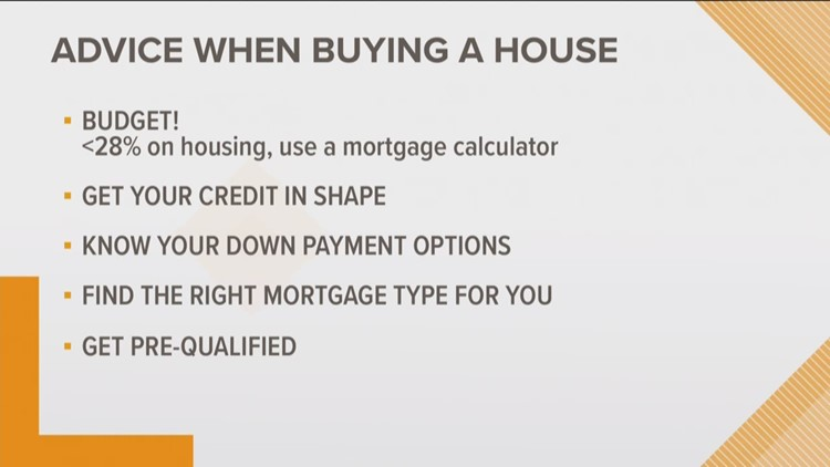 Owning a home in 2020