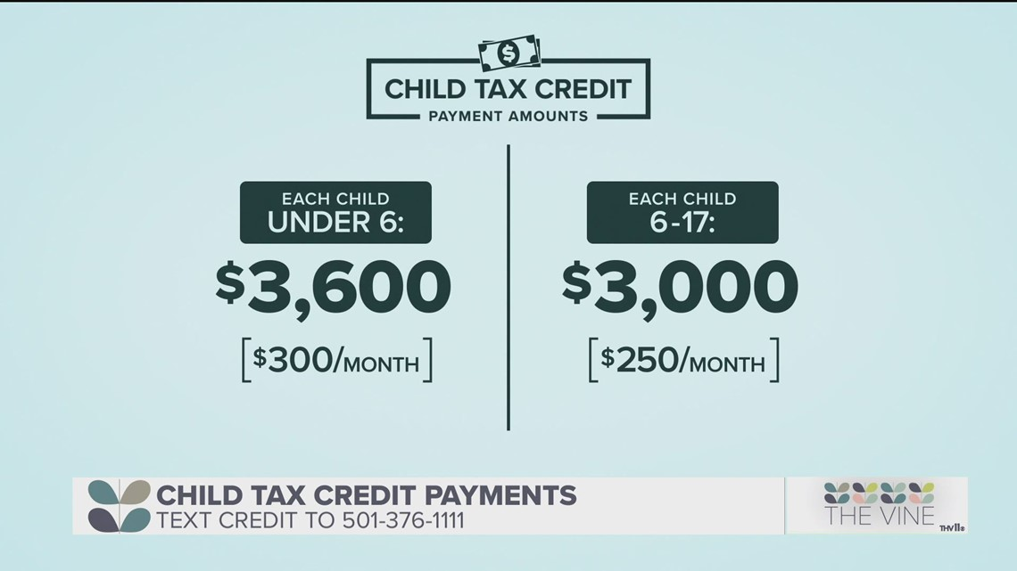 Child tax credit payments begin today