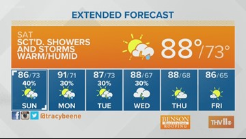 Your weather forecast for Saturday, August 24