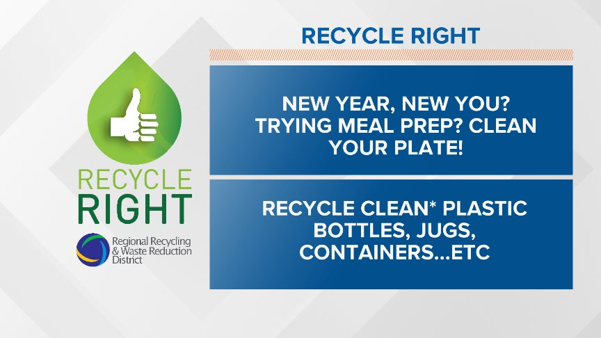 Recycle Right Tips   Week Forty-three