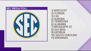 Hogs picked 11th in SEC pre-season media poll