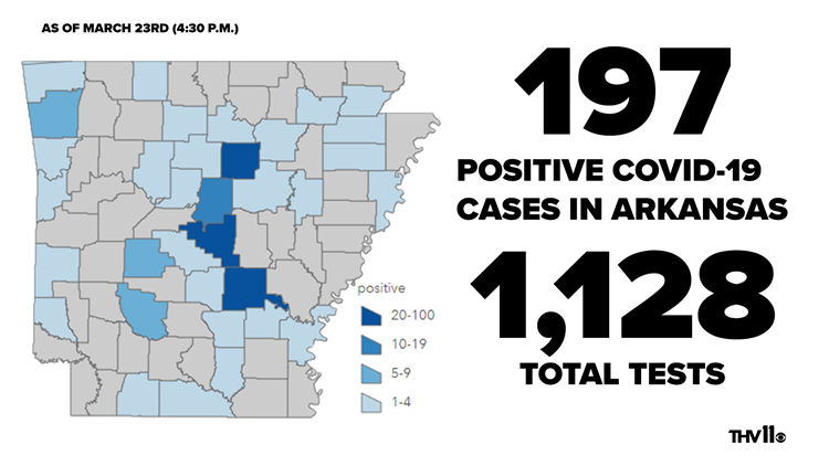 Real-time updates: 197 positive COVID-19 cases in Arkansas ...