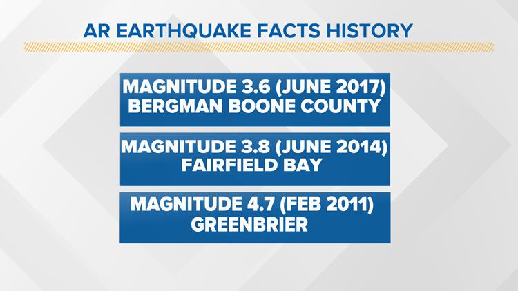 Arkansas Earthquake Facts History