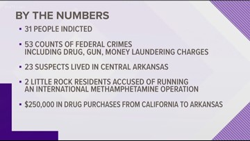 31 defendants face federal drug and firearms charges, multi
