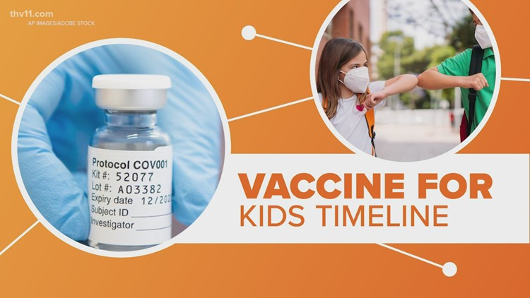Vaccines for kids | Connect the Dots