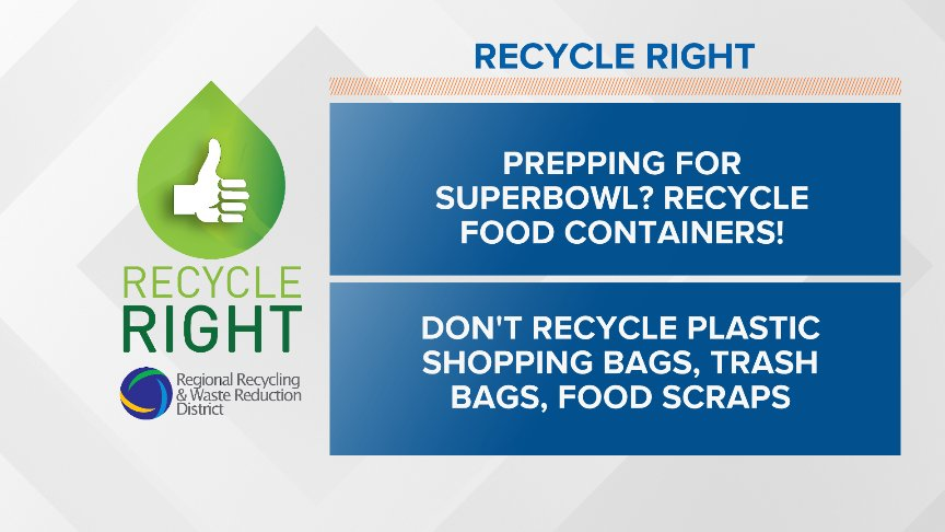 Recycle Right Tips   Week Forty-six