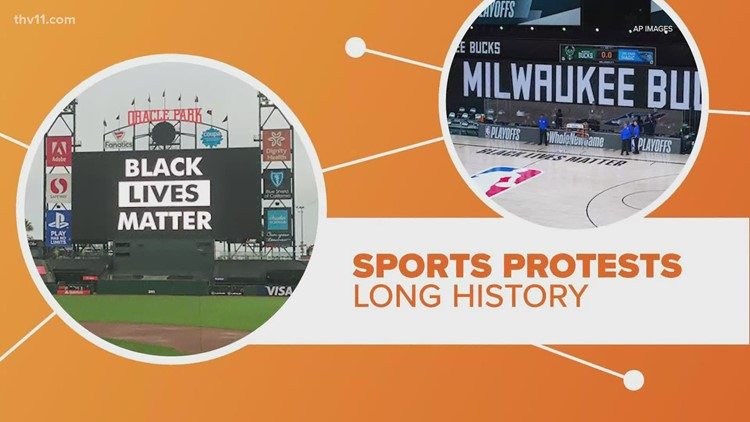 History of sports protests