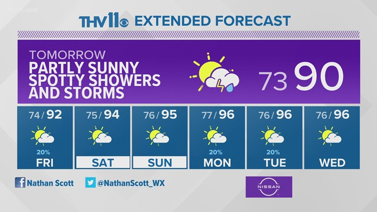 Weather forecast for July 21