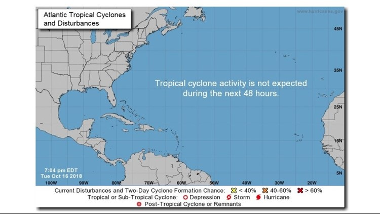 For the first time in 50 days, no tropical development is expected
